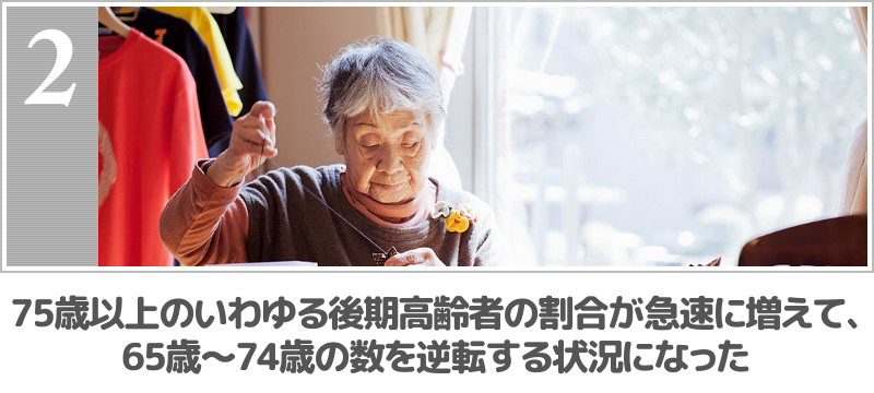75歳以上のいわゆる後期高齢者の割合が急速に増えて、65歳~74歳の数を逆転する状況になった